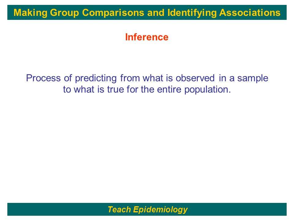 55 Process of predicting from what is observed in a sample to what is true for the entire population.