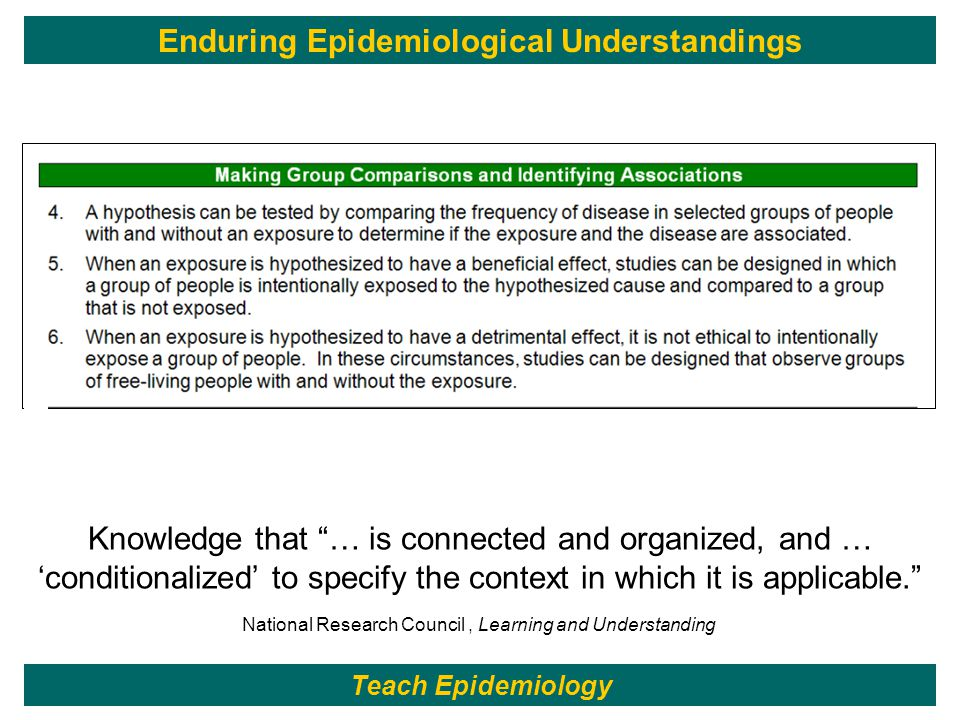 98 National Research Council, Learning and Understanding Teach Epidemiology Enduring Epidemiological Understandings Knowledge that … is connected and organized, and … 'conditionalized' to specify the context in which it is applicable.