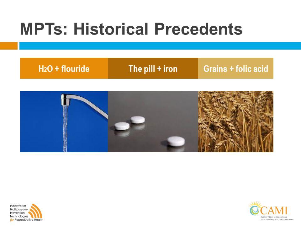 MPTs: Historical Precedents H 2 O + flourideGrains + folic acidThe pill + iron