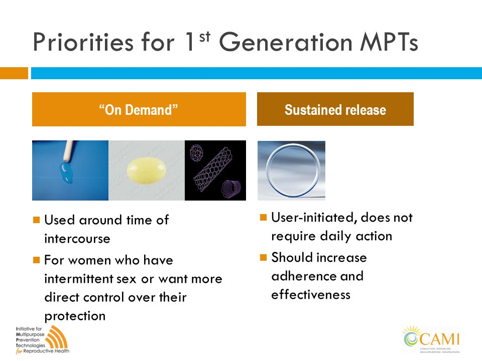 Priorities for 1 st Generation MPTs Used around time of intercourse For women who have intermittent sex or want more direct control over their protect
