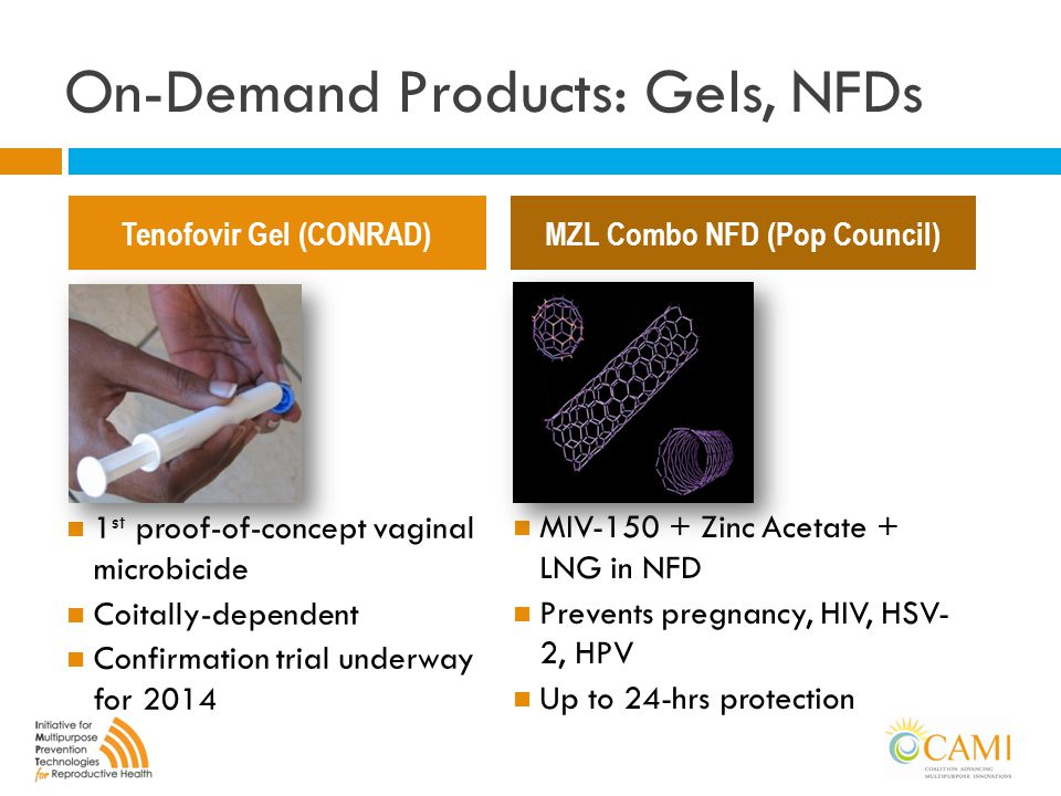 On-Demand Products: Gels, NFDs 1 st proof-of-concept vaginal microbicide Coitally-dependent Confirmation trial underway for 2014 MIV-150 + Zinc Acetat