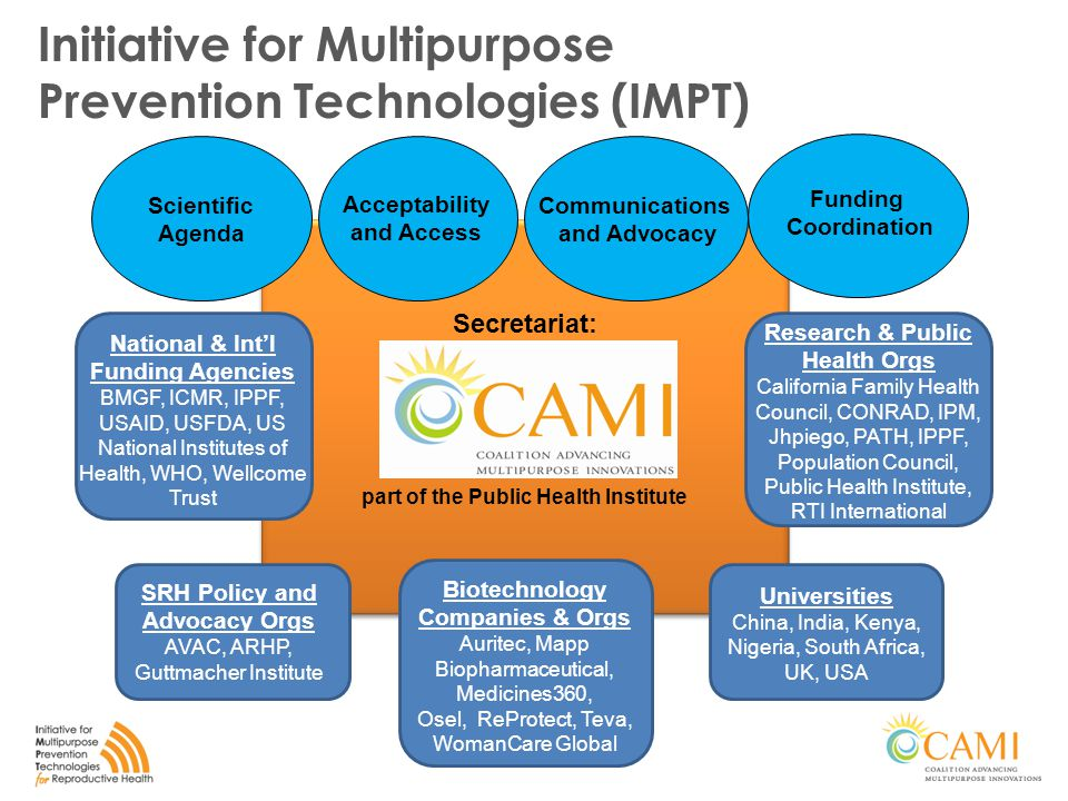 Initiative for Multipurpose Prevention Technologies (IMPT) Secretariat: part of the Public Health Institute Scientific Agenda Acceptability and Access Communications and Advocacy SRH Policy and Advocacy Orgs AVAC, ARHP, Guttmacher Institute Biotechnology Companies & Orgs Auritec, Mapp Biopharmaceutical, Medicines360, Osel, ReProtect, Teva, WomanCare Global Universities China, India, Kenya, Nigeria, South Africa, UK, USA National & Int'l Funding Agencies BMGF, ICMR, IPPF, USAID, USFDA, US National Institutes of Health, WHO, Wellcome Trust Research & Public Health Orgs California Family Health Council, CONRAD, IPM, Jhpiego, PATH, IPPF, Population Council, Public Health Institute, RTI International Funding Coordination