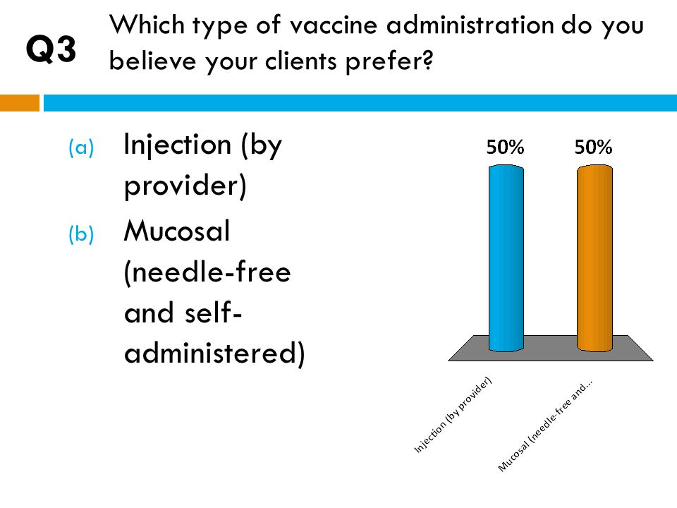 Enter Question Text (a) Injection (by provider) (b) Mucosal (needle-free and self- administered) Which type of vaccine administration do you believe y