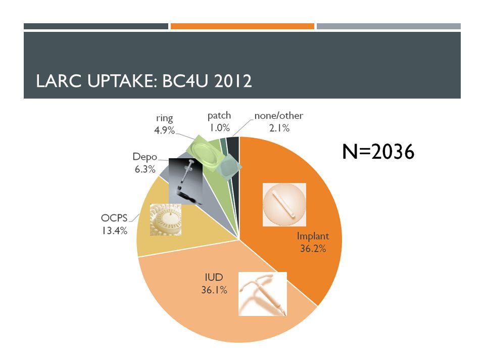 LARC UPTAKE: BC4U 2012