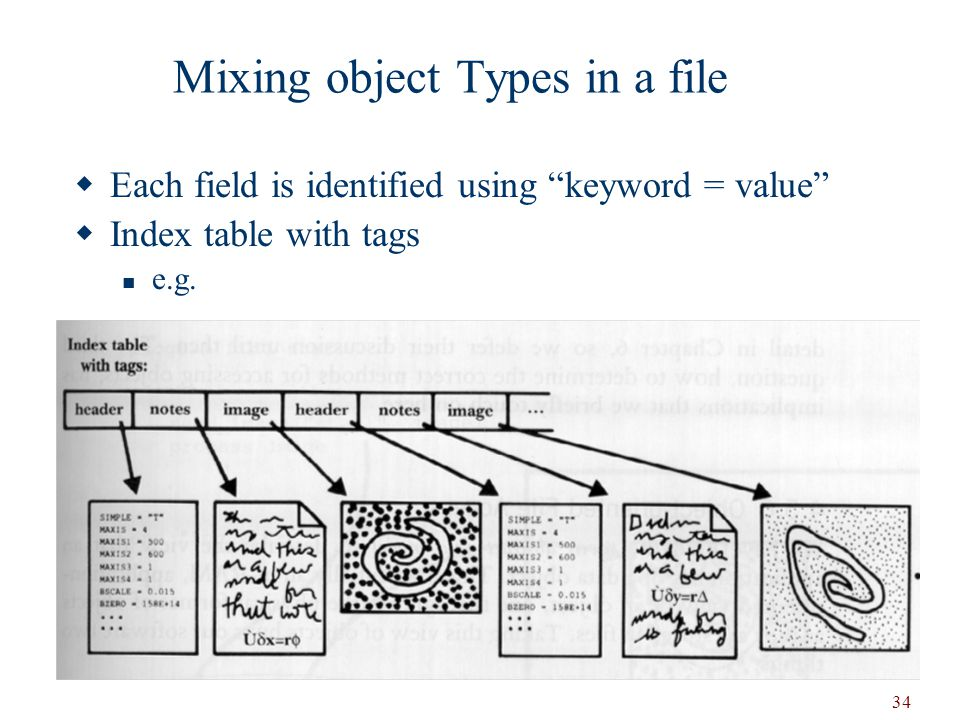 34 Mixing object Types in a file  Each field is identified using keyword = value  Index table with tags e.g.
