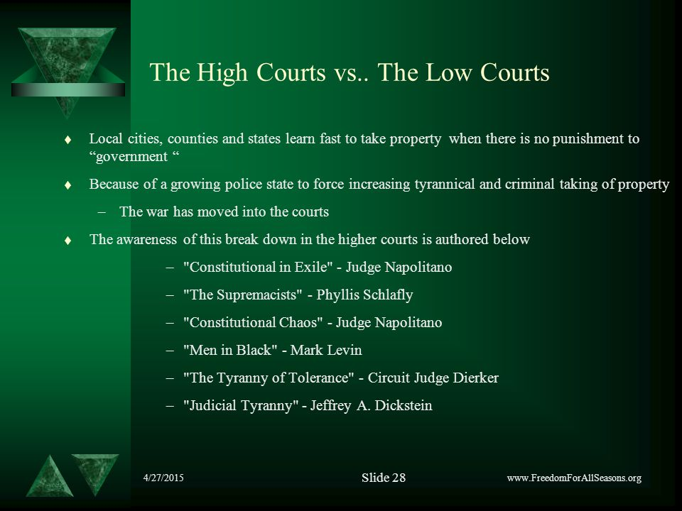 4/27/2015 The High Courts vs..