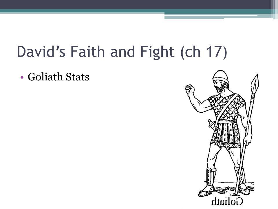 Goliath Stats
