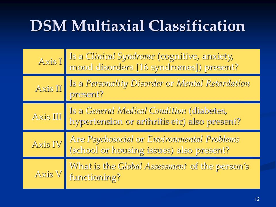 12 DSM Multiaxial Classification Are Psychosocial or Environmental Problems (school or housing issues) also present.