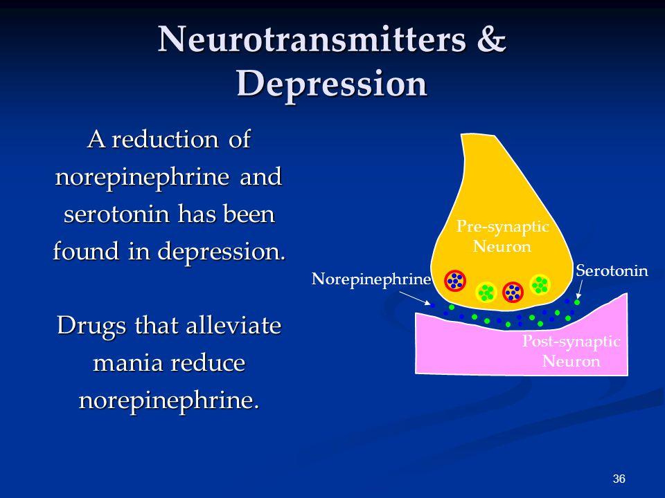 36 Neurotransmitters & Depression Post-synaptic Neuron Pre-synaptic Neuron Norepinephrine Serotonin A reduction of norepinephrine and serotonin has been found in depression.