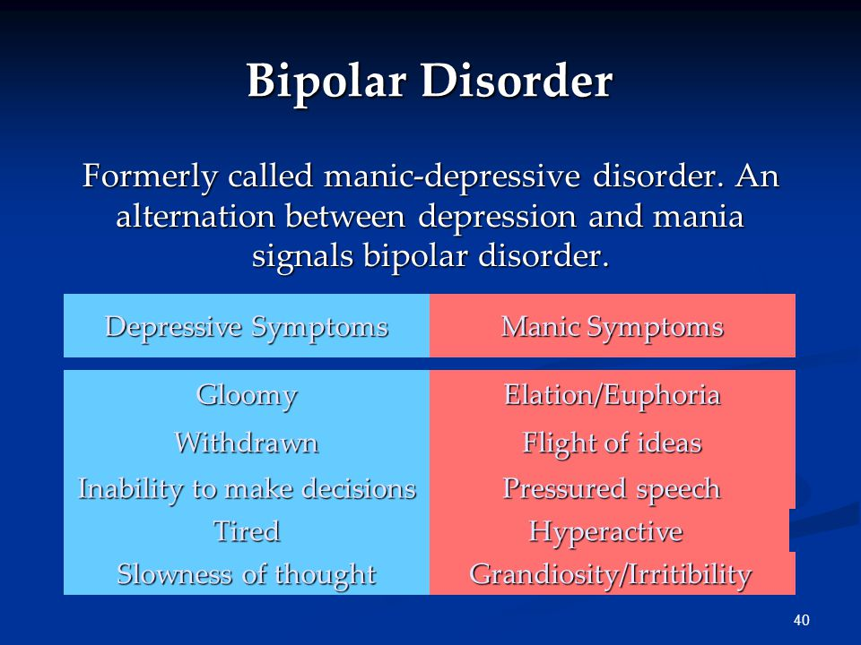 40 Bipolar Disorder Formerly called manic-depressive disorder.