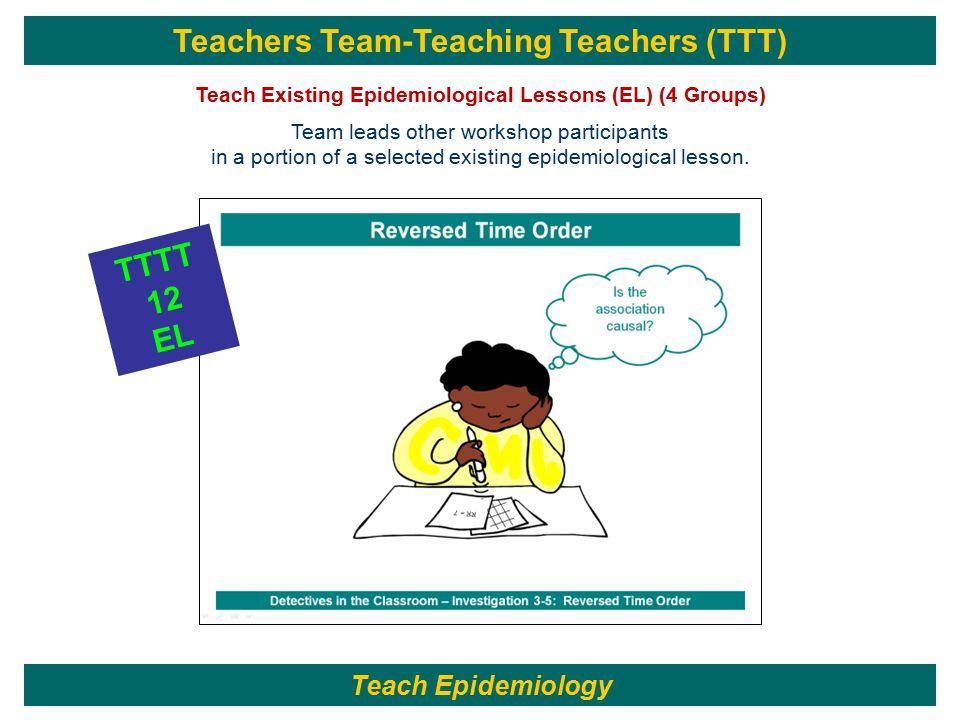 181 Teach Epidemiology Teachers Team-Teaching Teachers (TTT) Teach Existing Epidemiological Lessons (EL) (4 Groups) Team leads other workshop participants in a portion of a selected existing epidemiological lesson.