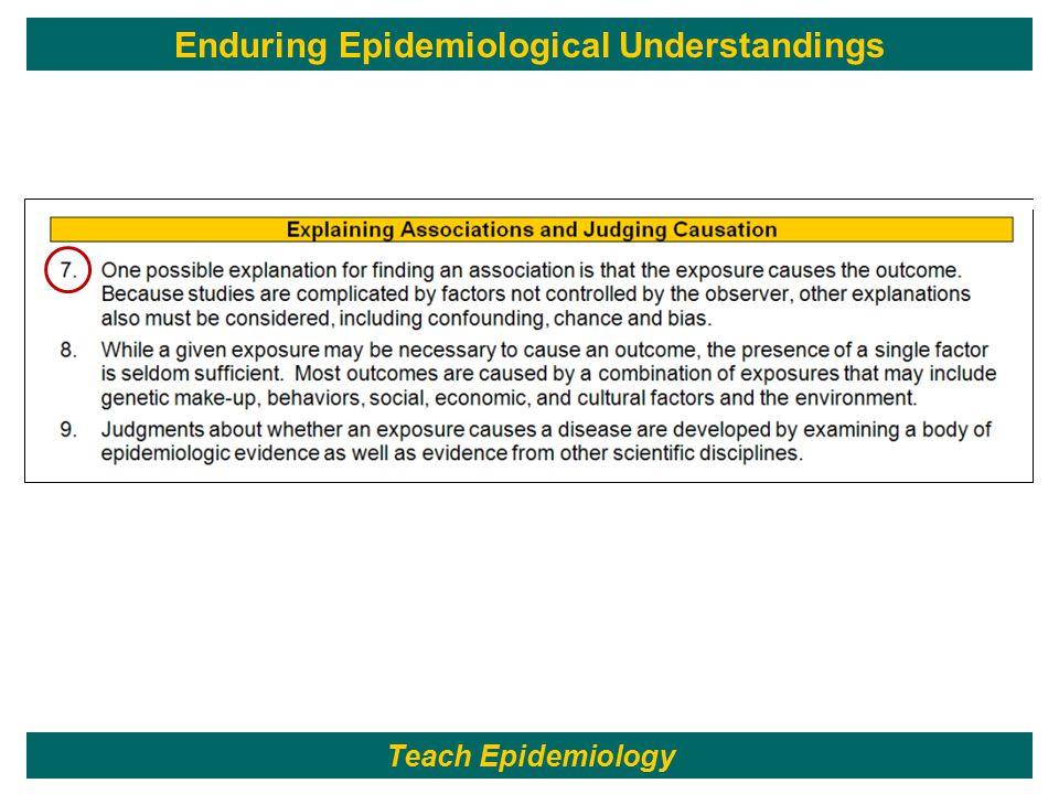 182 Teach Epidemiology Enduring Epidemiological Understandings