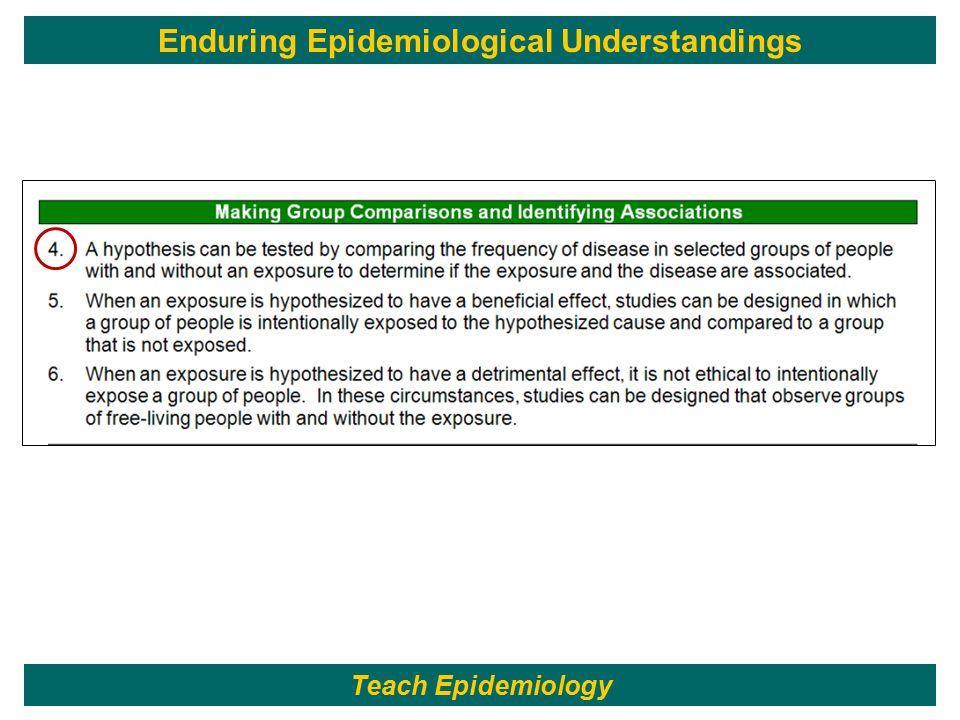197 Teach Epidemiology Enduring Epidemiological Understandings
