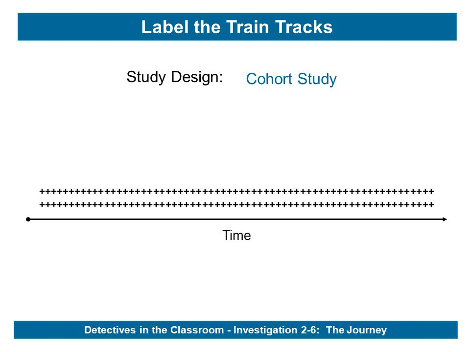 Time +++++++++++++++++++++++++++++++++++++++++++++++++++++++++++++++++ Study Design: Label the Train Tracks Cohort Study Detectives in the Classroom - Investigation 2-6: The Journey