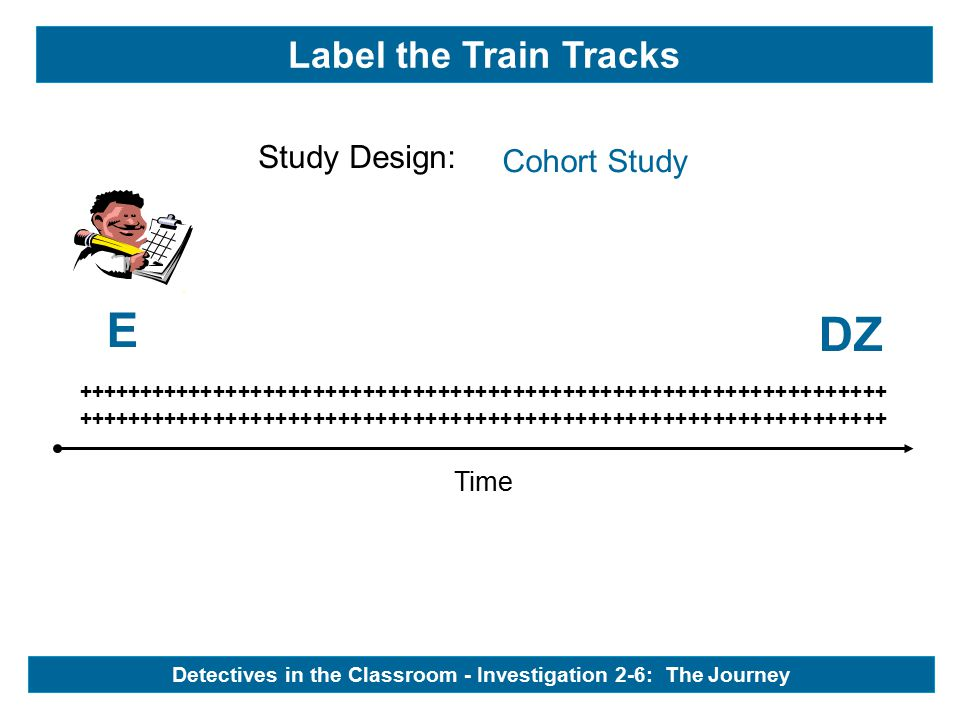 Time +++++++++++++++++++++++++++++++++++++++++++++++++++++++++++++++++ E DZ Label the Train Tracks - Study Design: Cohort Study Detectives in the Classroom - Investigation 2-6: The Journey