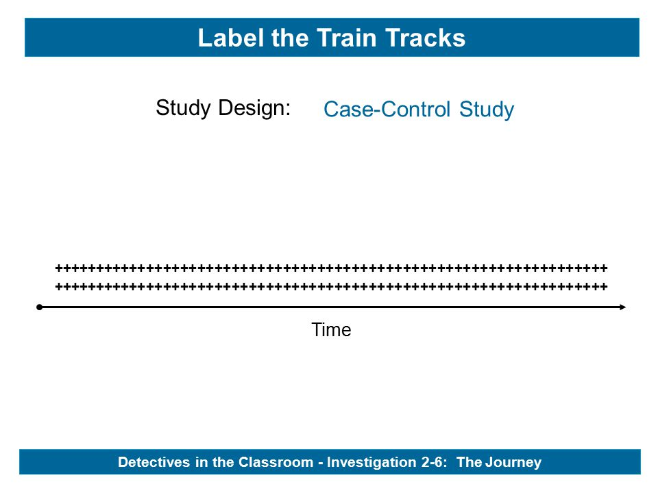 Time +++++++++++++++++++++++++++++++++++++++++++++++++++++++++++++++++ Label the Train Tracks Study Design: Case-Control Study Detectives in the Classroom - Investigation 2-6: The Journey