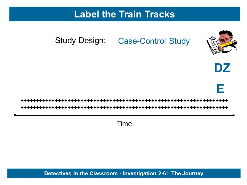 Time +++++++++++++++++++++++++++++++++++++++++++++++++++++++++++++++++ E DZ Label the Train Tracks - Study Design: Case-Control Study Detectives in the Classroom - Investigation 2-6: The Journey