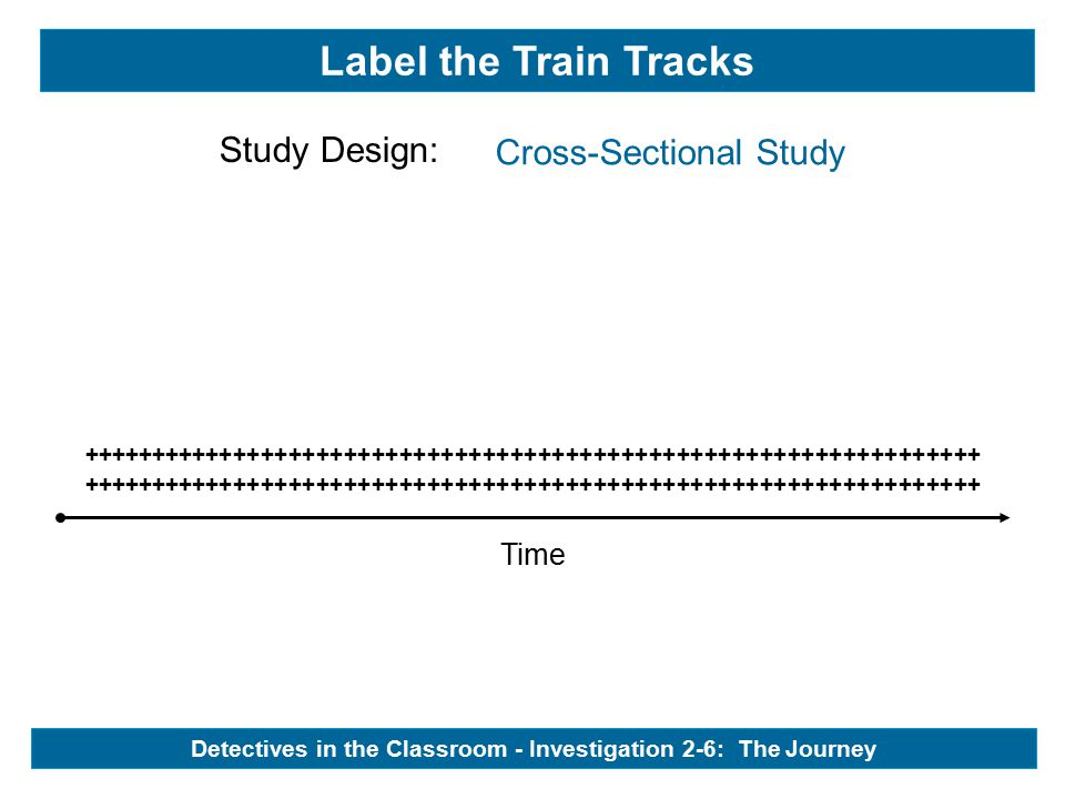 Time +++++++++++++++++++++++++++++++++++++++++++++++++++++++++++++++++ Label the Train Tracks Study Design: Cross-Sectional Study Detectives in the Classroom - Investigation 2-6: The Journey
