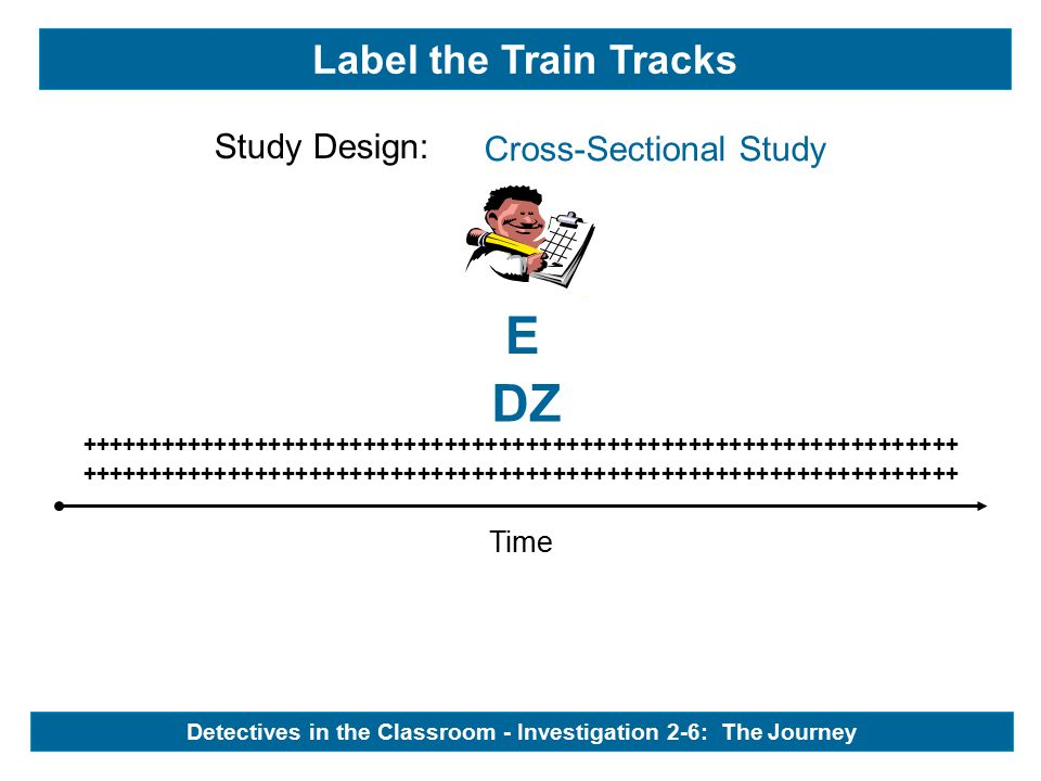 E DZ Time +++++++++++++++++++++++++++++++++++++++++++++++++++++++++++++++++ Label the Train Tracks - Study Design: Cross-Sectional Study Detectives in the Classroom - Investigation 2-6: The Journey