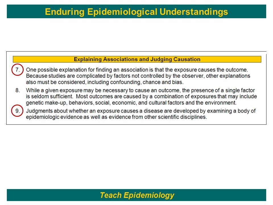 5 Teach Epidemiology Enduring Epidemiological Understandings