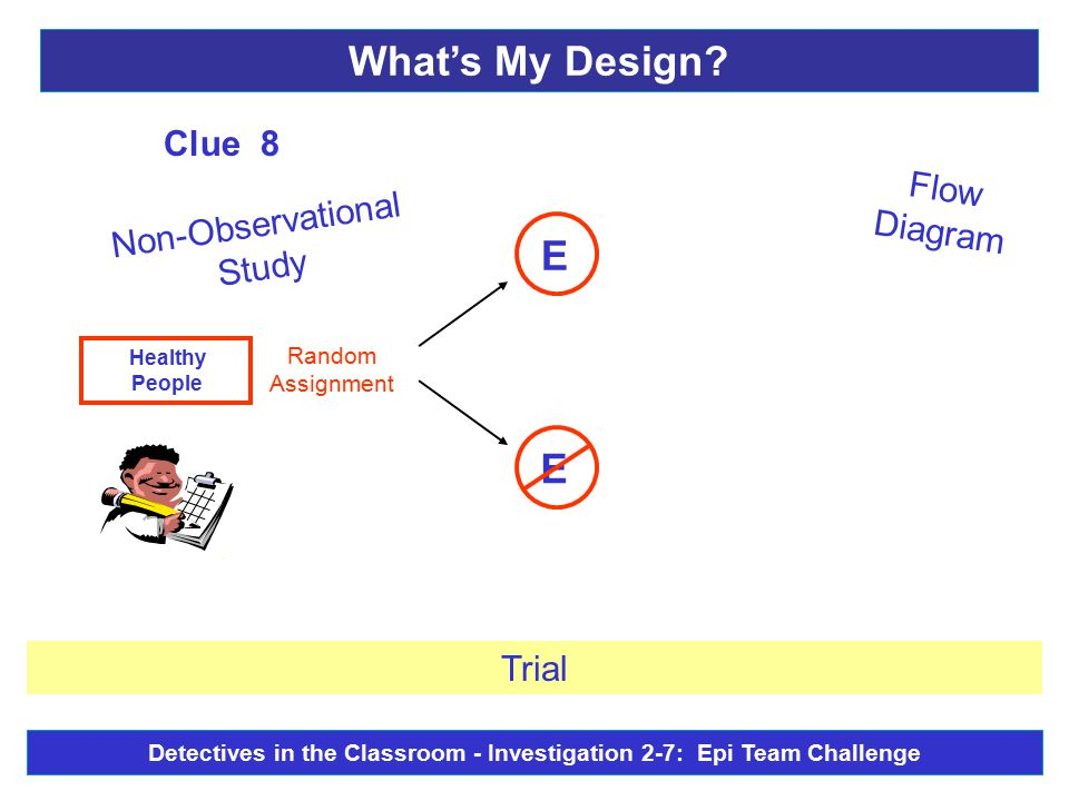 Healthy People Flow Diagram - Healthy People E E Random Assignment Non-Observational Study Clue 8 Trial What's My Design.