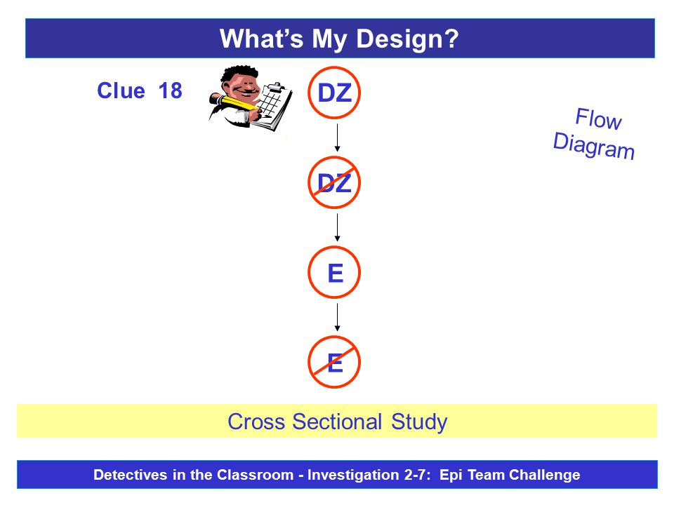 Flow Diagram E E - DZ Clue 18 Cross Sectional Study What's My Design? Detectives in the Classroom - Investigation 2-7: Epi Team Challenge