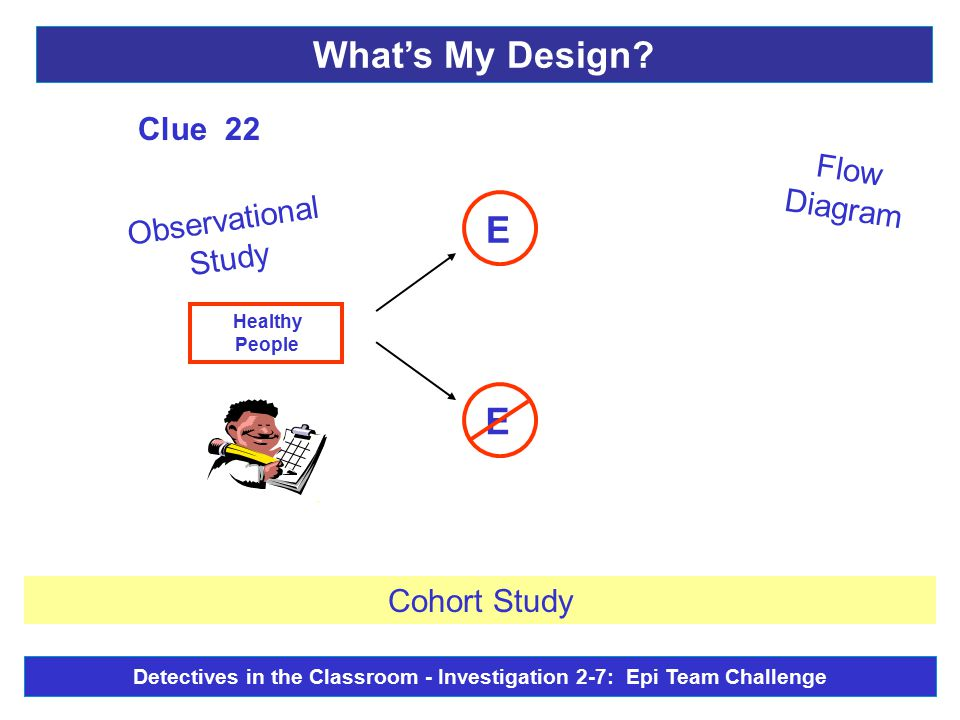 Healthy People Flow Diagram - Healthy People E E Observational Study Clue 22 Cohort Study What's My Design.