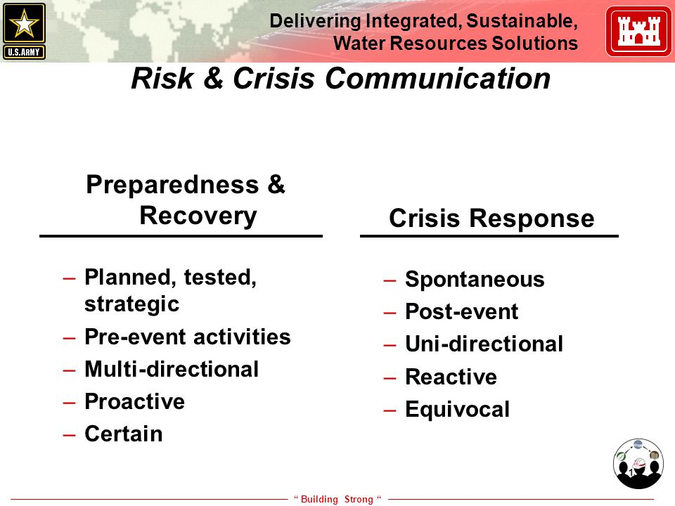 """ Building Strong "" Delivering Integrated, Sustainable, Water Resources Solutions 13 Crisis Response –Spontaneous –Post-event –Uni-directional –Reacti"