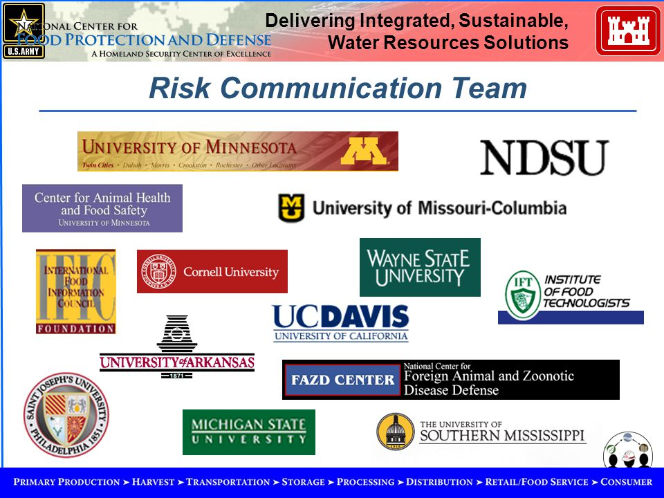 """ Building Strong "" Delivering Integrated, Sustainable, Water Resources Solutions Risk Communication Team"