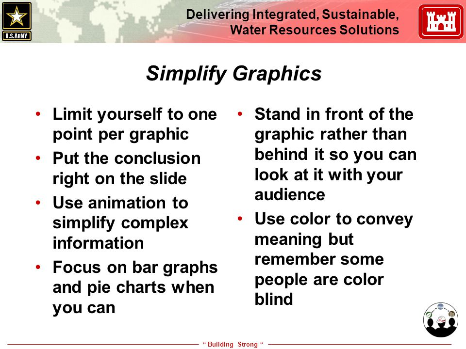 """ Building Strong "" Delivering Integrated, Sustainable, Water Resources Solutions Simplify Graphics Limit yourself to one point per graphic Put the co"