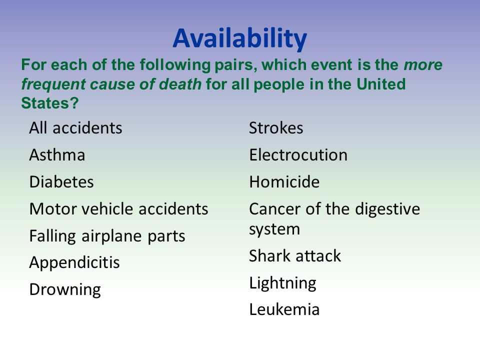 Availability All accidents Asthma Diabetes Motor vehicle accidents Falling airplane parts Appendicitis Drowning Strokes Electrocution Homicide Cancer of the digestive system Shark attack Lightning Leukemia For each of the following pairs, which event is the more frequent cause of death for all people in the United States?