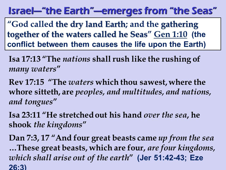 Isa 17:13 The nations shall rush like the rushing of many waters Rev 17:15 The waters which thou sawest, where the whore sitteth, are peoples, and multitudes, and nations, and tongues Isa 23:11 He stretched out his hand over the sea, he shook the kingdoms Dan 7:3, 17 And four great beasts came up from the sea …These great beasts, which are four, are four kingdoms, which shall arise out of the earth (Jer 51:42-43; Eze 26:3) Israel— the Earth —emerges from the Seas the dry land Earthgathering together of the waters called he Seas God called the dry land Earth; and the gathering together of the waters called he Seas Gen 1:10 (the conflict between them causes the life upon the Earth)