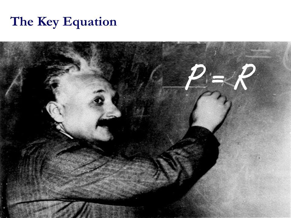The Key Equation P = R