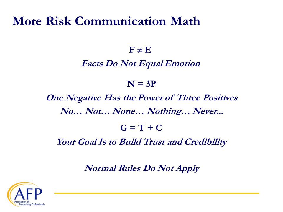 More Risk Communication Math F  E Facts Do Not Equal Emotion G = T + C Your Goal Is to Build Trust and Credibility N = 3P One Negative Has the Power of Three Positives No… Not… None… Nothing… Never...