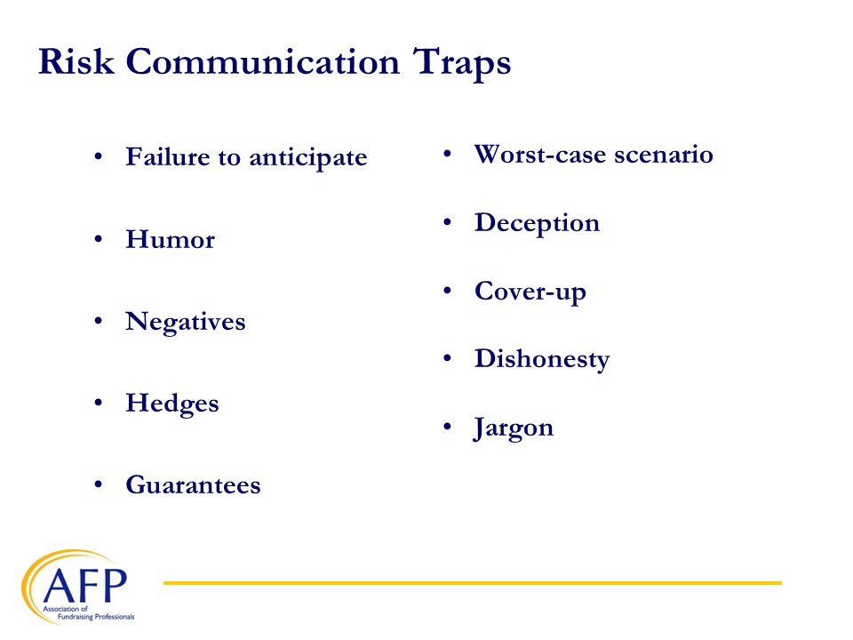 Risk Communication Traps Failure to anticipate Humor Negatives Hedges Guarantees Worst-case scenario Deception Cover-up Dishonesty Jargon