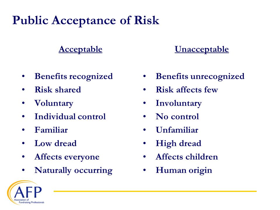 Influences on Risk Acceptance Trust2,000 Benefits1,000 Control1,000 Fairness 500 Catastrophic 300 Natural200 Familiar200 Children200