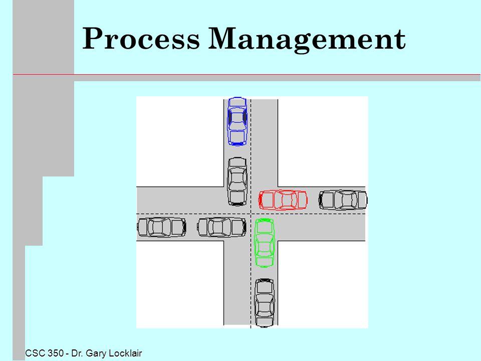 CSC 350 - Dr. Gary Locklair Process Management