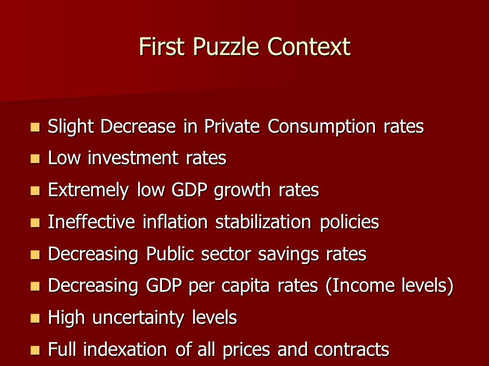First Puzzle Context Slight Decrease in Private Consumption rates Slight Decrease in Private Consumption rates Low investment rates Low investment rates Extremely low GDP growth rates Extremely low GDP growth rates Ineffective inflation stabilization policies Ineffective inflation stabilization policies Decreasing Public sector savings rates Decreasing Public sector savings rates Decreasing GDP per capita rates (Income levels) Decreasing GDP per capita rates (Income levels) High uncertainty levels High uncertainty levels Full indexation of all prices and contracts Full indexation of all prices and contracts