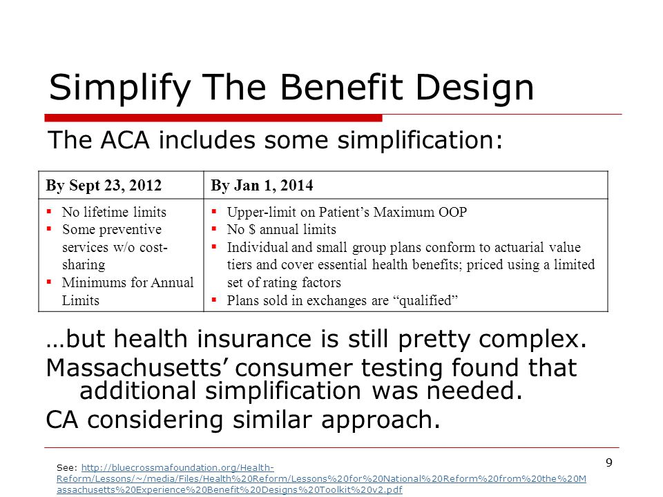 99 Simplify The Benefit Design By Sept 23, 2012By Jan 1, 2014  No lifetime limits  Some preventive services w/o cost- sharing  Minimums for Annual Limits  Upper-limit on Patient's Maximum OOP  No $ annual limits  Individual and small group plans conform to actuarial value tiers and cover essential health benefits; priced using a limited set of rating factors  Plans sold in exchanges are qualified The ACA includes some simplification: …but health insurance is still pretty complex.