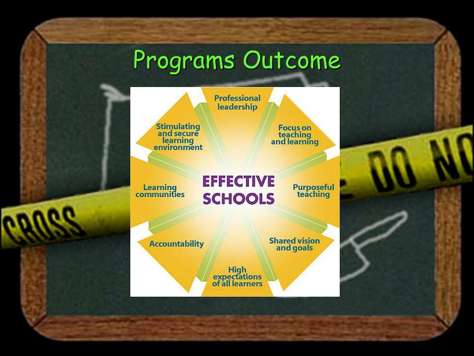Programs Outcome
