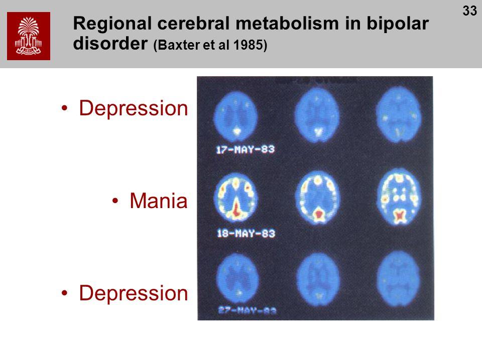 33 Regional cerebral metabolism in bipolar disorder (Baxter et al 1985) Depression Mania Depression