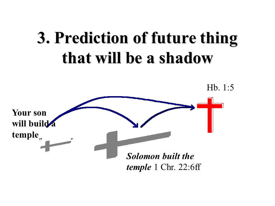 3.Prediction of future thing that will be a shadow Solomon built the temple 1 Chr.