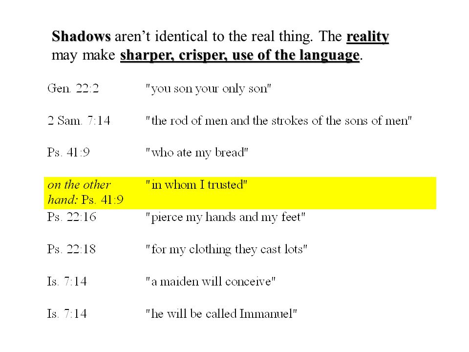Shadowsreality sharper, crisper, use of the language Shadows aren't identical to the real thing.