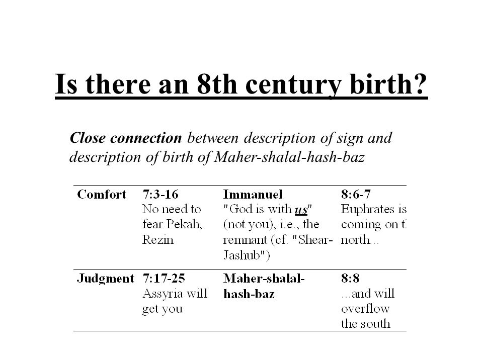 Is there an 8th century birth? Close connection between description of sign and description of birth of Maher-shalal-hash-baz