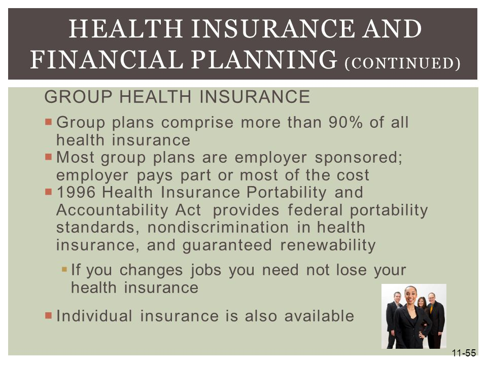 GROUP HEALTH INSURANCE  Group plans comprise more than 90% of all health insurance  Most group plans are employer sponsored; employer pays part or m