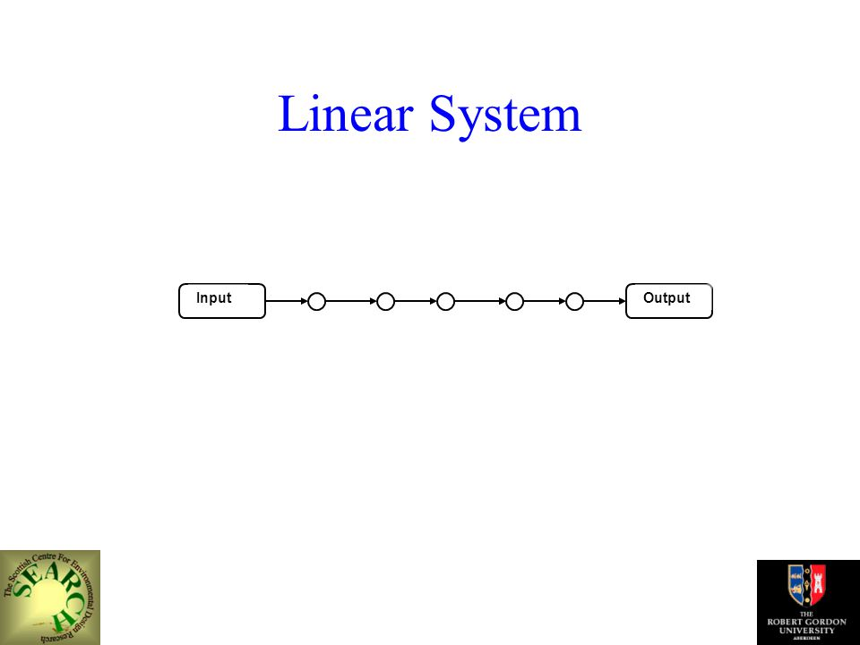 Linear System InputOutput