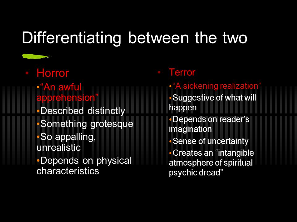 "Differentiating between the two Horror ""An awful apprehension"" Described distinctly Something grotesque So appalling, unrealistic Depends on physical"