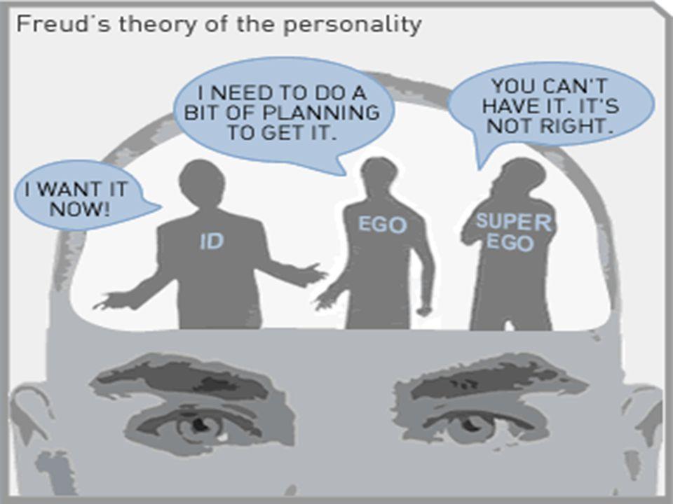 Classification Neurosis vs Psychosis