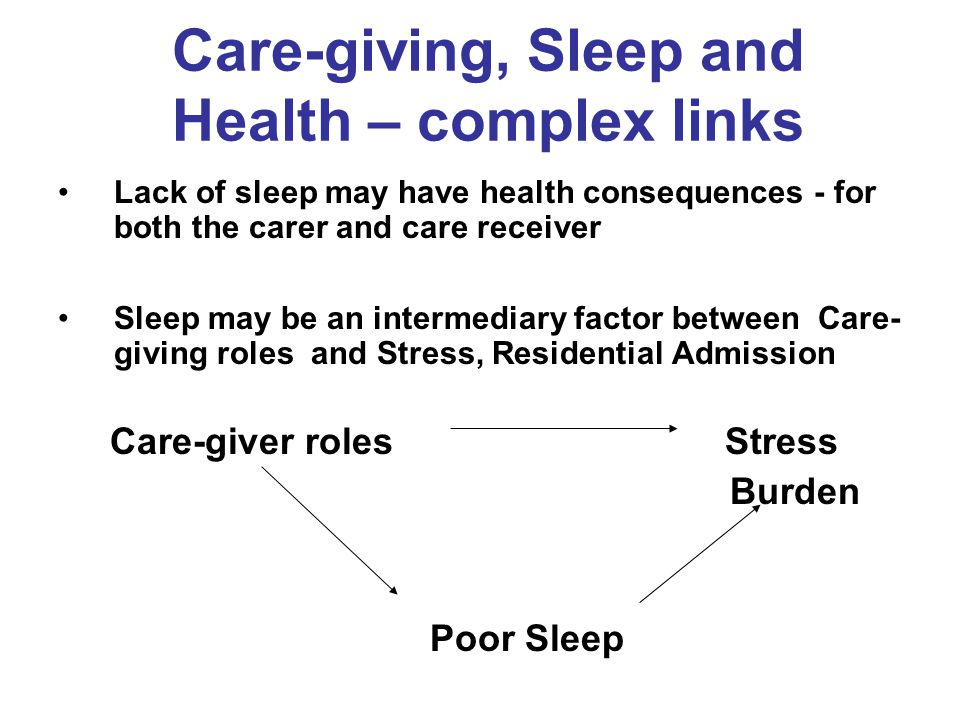 Care-giving, Sleep and Health – complex links Lack of sleep may have health consequences - for both the carer and care receiver Sleep may be an intermediary factor between Care- giving roles and Stress, Residential Admission Care-giver roles Stress Burden Poor Sleep