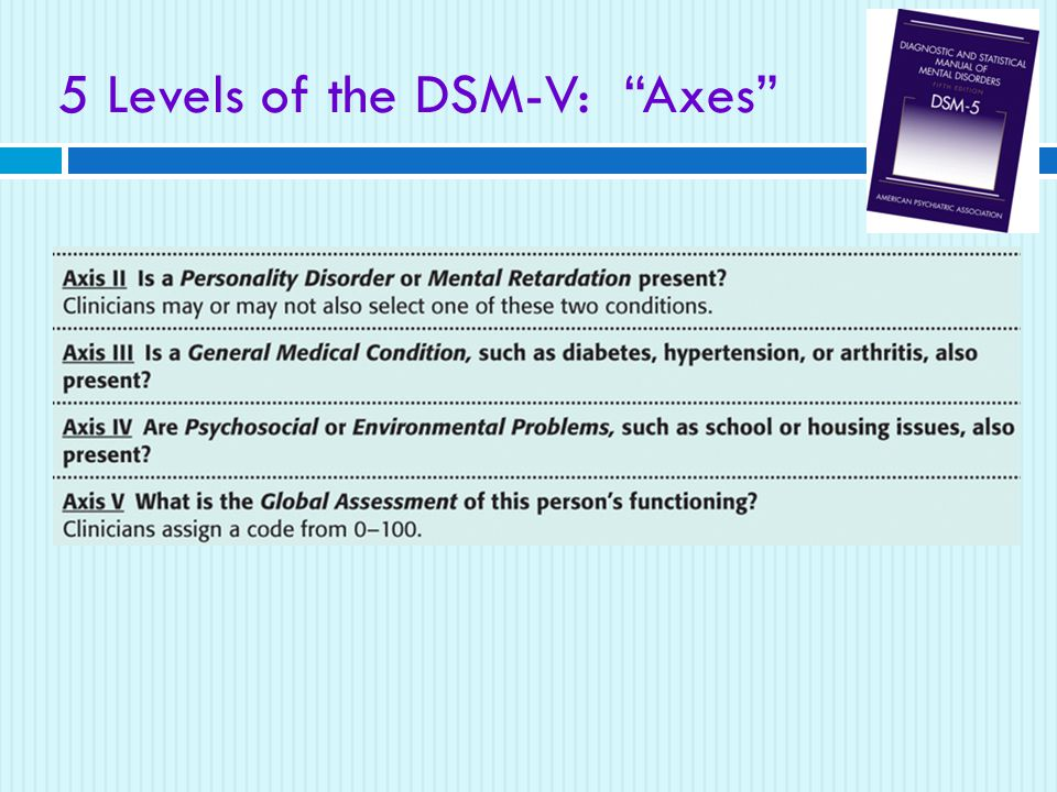 "5 Levels of the DSM-V: ""Axes""  DSM-V  American Psychiatric Association's Diagnostic and Statistical Manual of Mental Disorders (Fifth Edition)  a w"